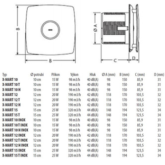X-MART 10 Axial-Badlüfter, 15W, Rohrleitung 100mm, weiß