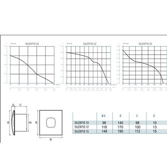 SILENTIS 10 T Badlüfter axial mit Zeitschaltuhr, 15W, Rohrleitung 100mm, weiß