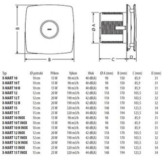X-MART 12H Axial-Badlüfter mit Automat, 20W, Rohrleitung 120mm, Edelstahl