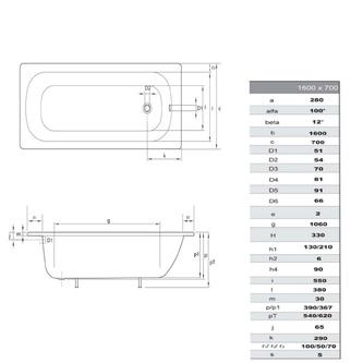 Emaille-Sitzwanne Rechteck 160x70x38cm, weiß